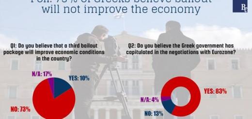 sondage-grece-entete